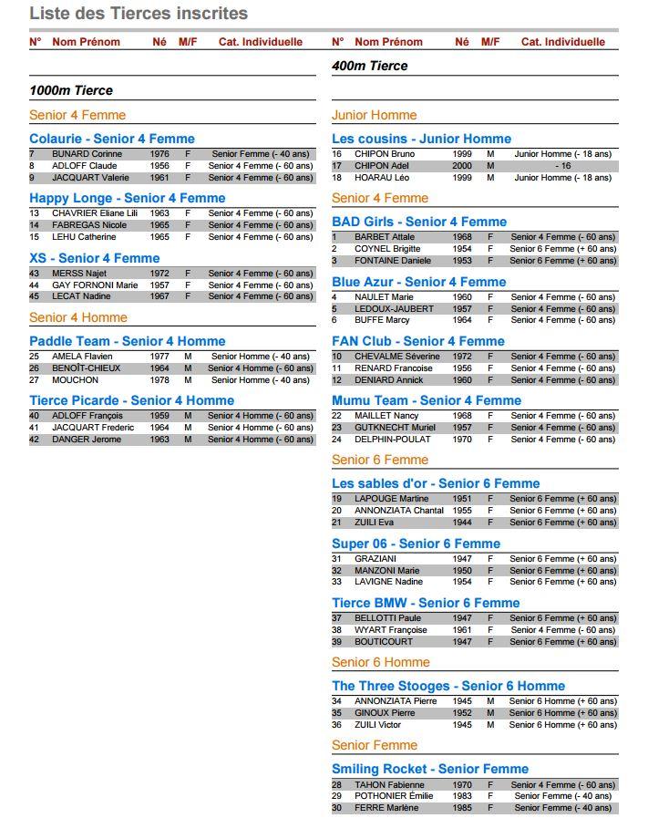 150618-16h43-Liste des Tierces par distance et Catégories